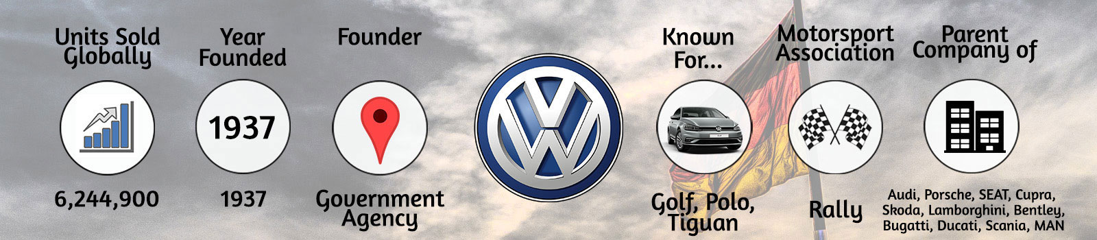 Top 5 German Car Brands - Pioneers and the industry benchmark